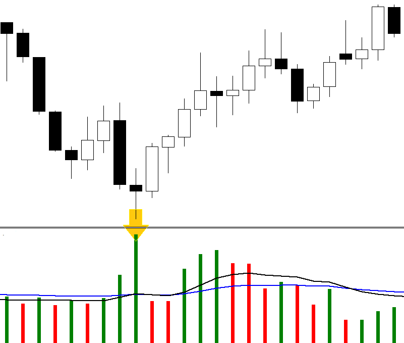 Stopping volume in forex