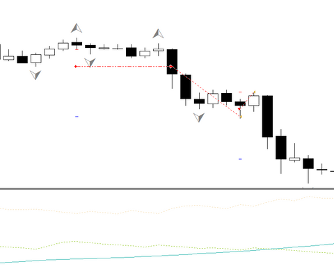 Pending fractal forex strategy