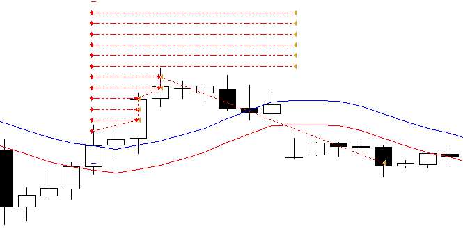 Alpha TradeZone FOREX strategy