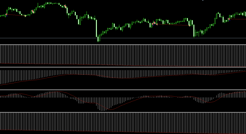 K2 limitless scalping forex strategy
