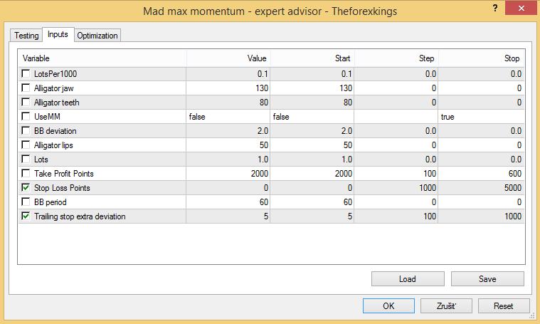 Mad max momentum expert advisor