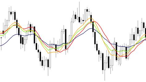 MA (Moving average) forex indicator