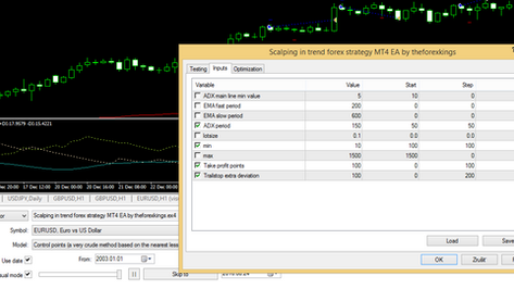 Scalping in trend forex strategy