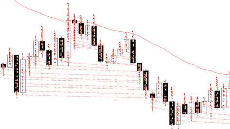 Daily chart Grid: FOREX strategy
