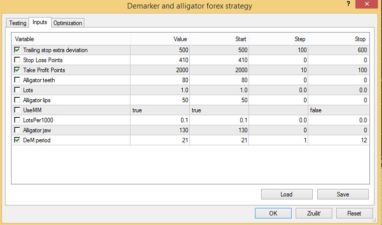Demarker and Alligator MT4 Expert advisor