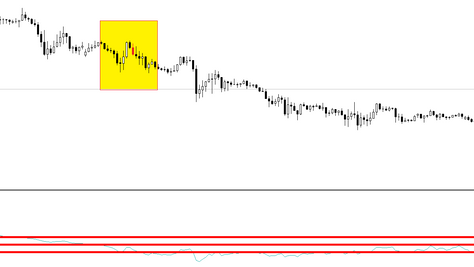 1H swing forex strategy with CCI