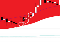 Tunnel bounce forex strategy