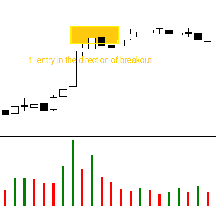 ZEN candle price trap – Aggressive FOREX strategy