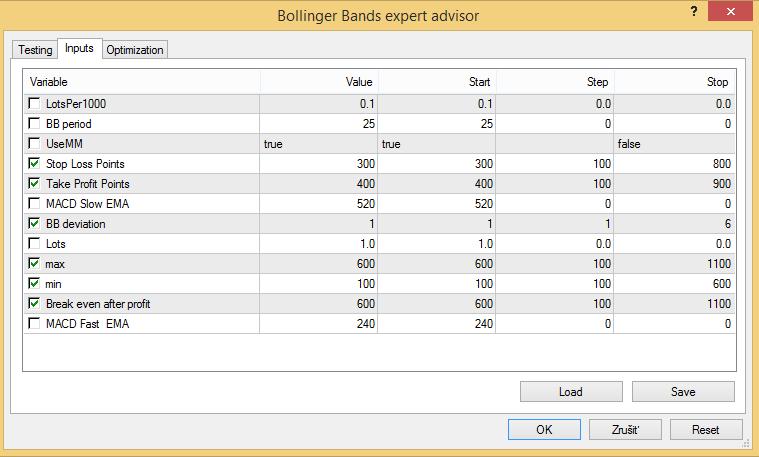 Bollinger bands - FOREX expert advisor