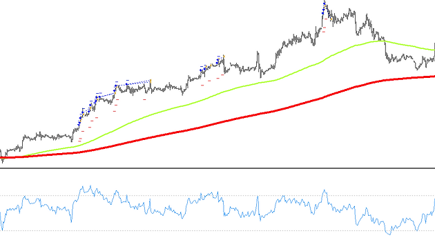 High frequency scalping forex strategy