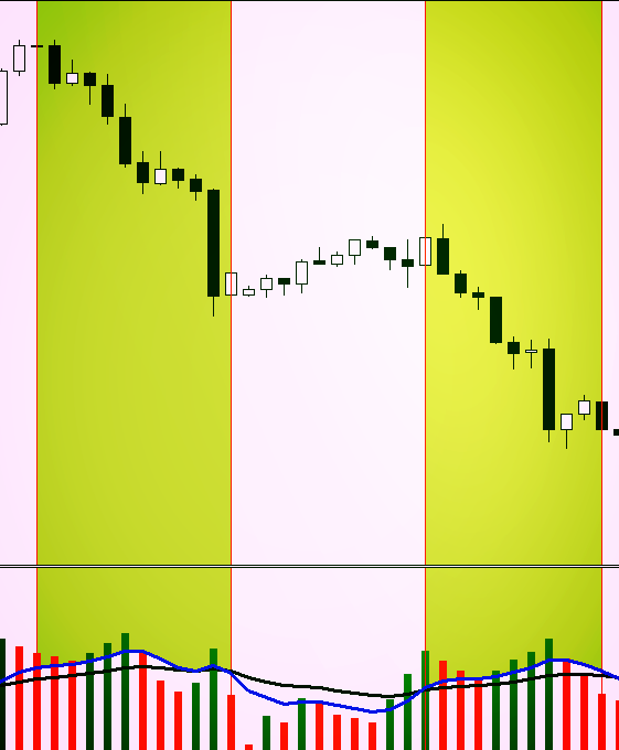 Tips on using volume on forex