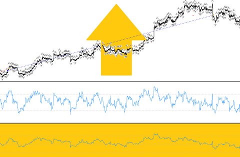 Fractal momentum forex strategy