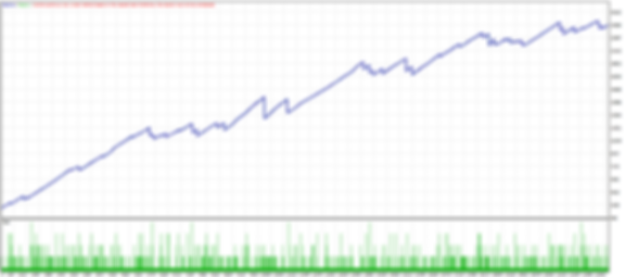 chaos warfare forex strategy MT4 Expert.png