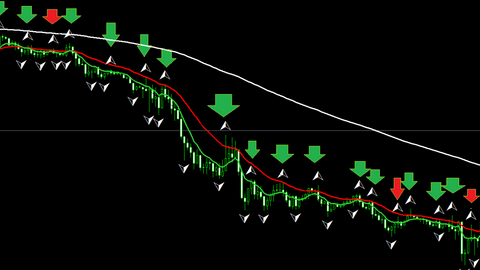 The blackflag scalping FOREX strategy