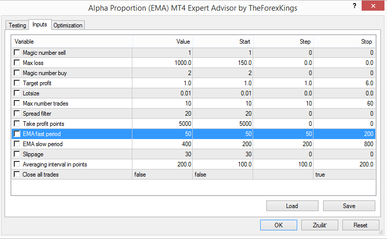 Forex strategy can be traded by Alpha proportion MT4 EA