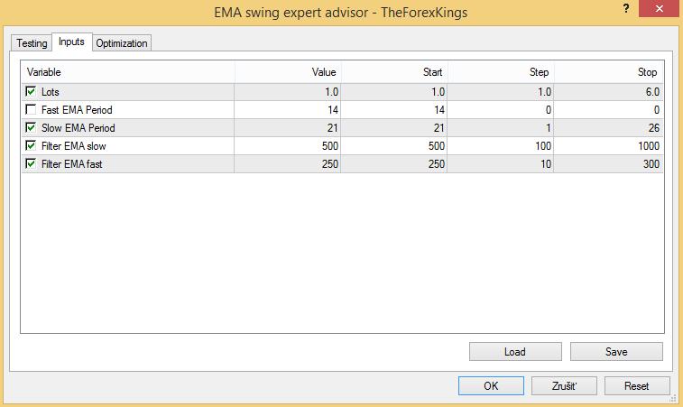 EMA swing FOREX expert advisor