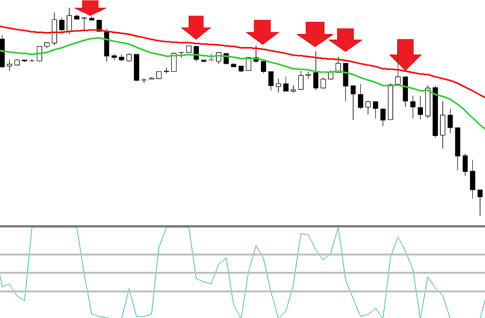 5 min scalping system that works (FOREX strategy)