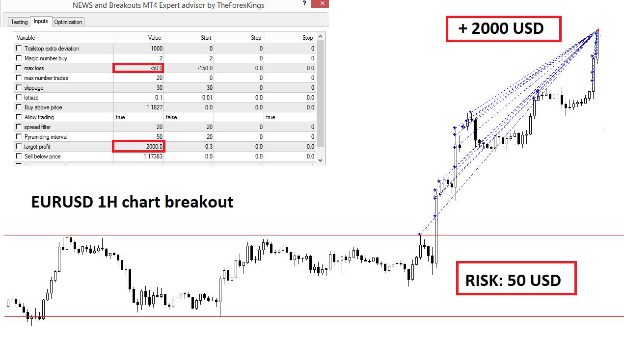 forex news trader mt4 expert
