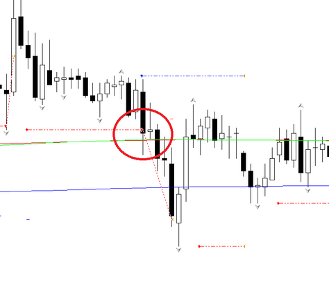 Alligator and fractals forex strategy