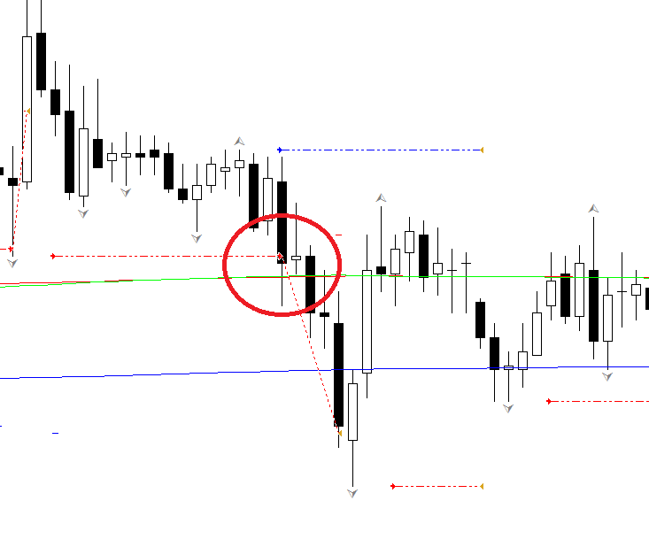 Consistent profits forex trading daily fractals