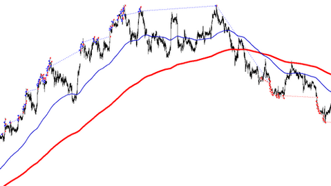 Forex hedging strategy with 96 percent winning ratio