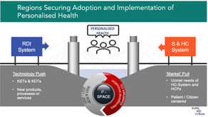 How to boost innovation & implementation of personalised health in regions