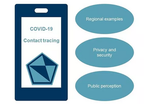 Webinar: COVID-19 contact tracing: the usefulness of mobile apps