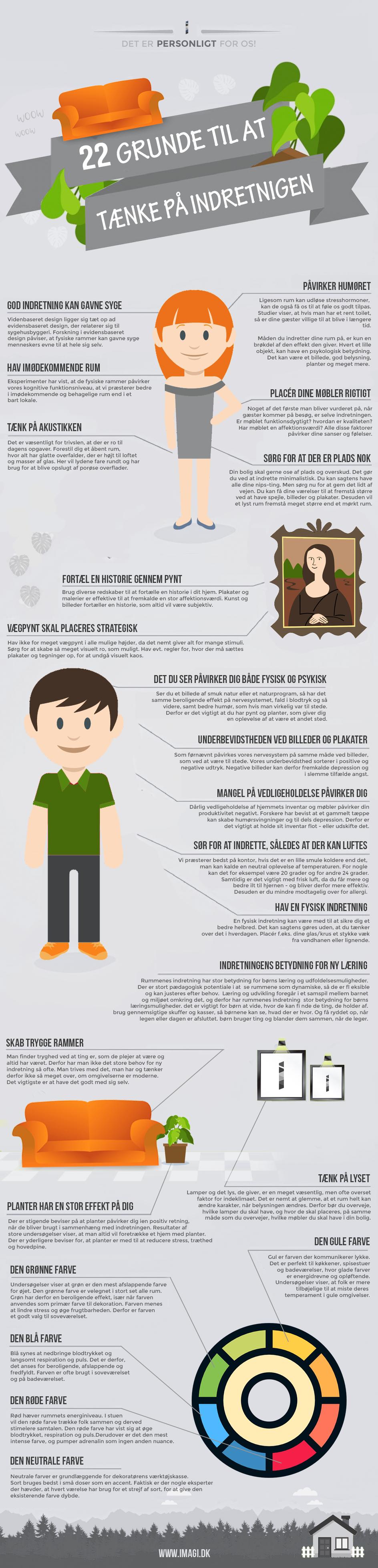 Sådan påvirker din indretning dig - Infografik fra Imagi
