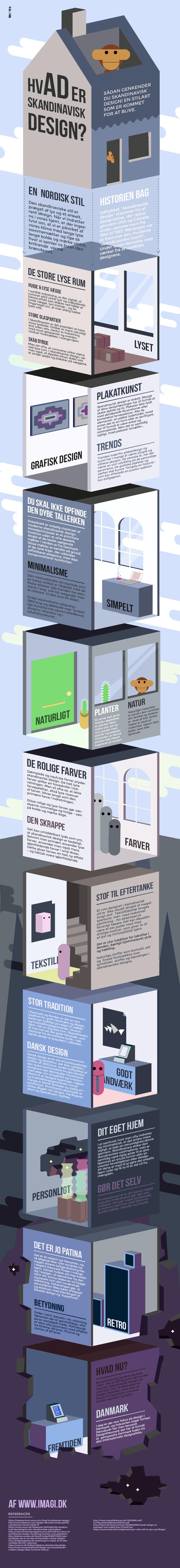Skandinavisk design - Infografik om indretning