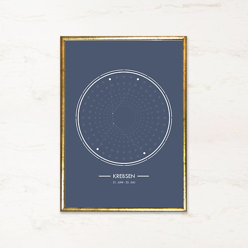 Krebsen - Plakat af stjernetegn