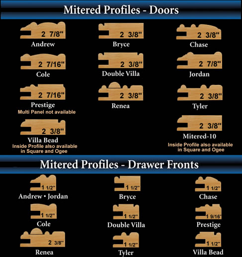 Mitered Profiles