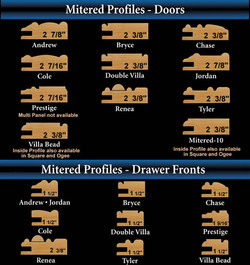 Mitered Profiles