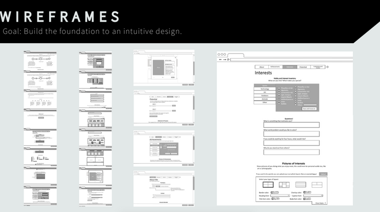 Wanting to take the streamlined approach, I fleshed out my ideas in wireframes to further communicate what I was envisioning.