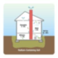 Milwaukee Area Radon Testing Service and Home Inspection