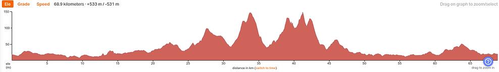 TT20-Cyclo-68km.png