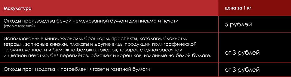 первоуральск большой-min.png