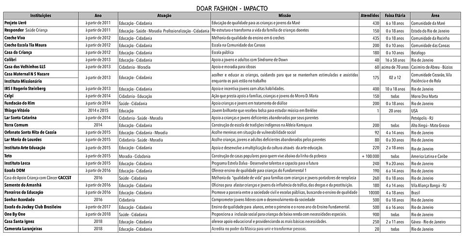 Instituições Impacto.png