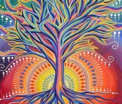 Ancestral Dimensional Thinking