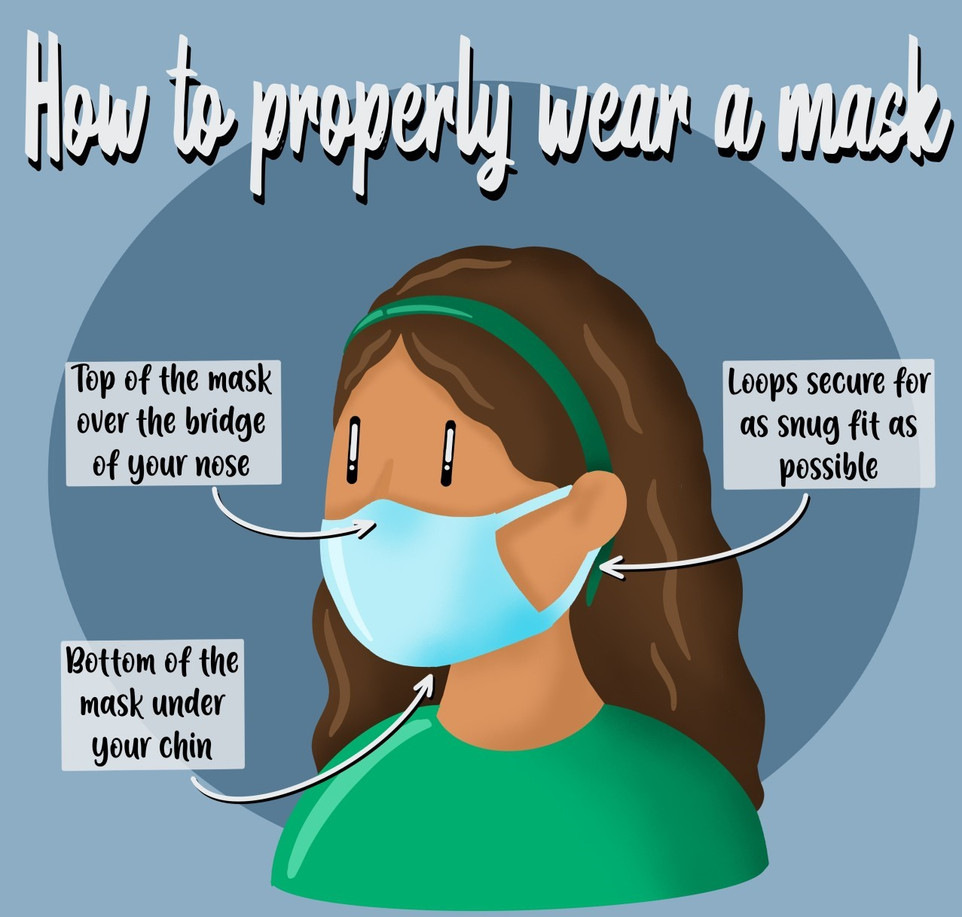 How To Wear A Mask 05.jpg