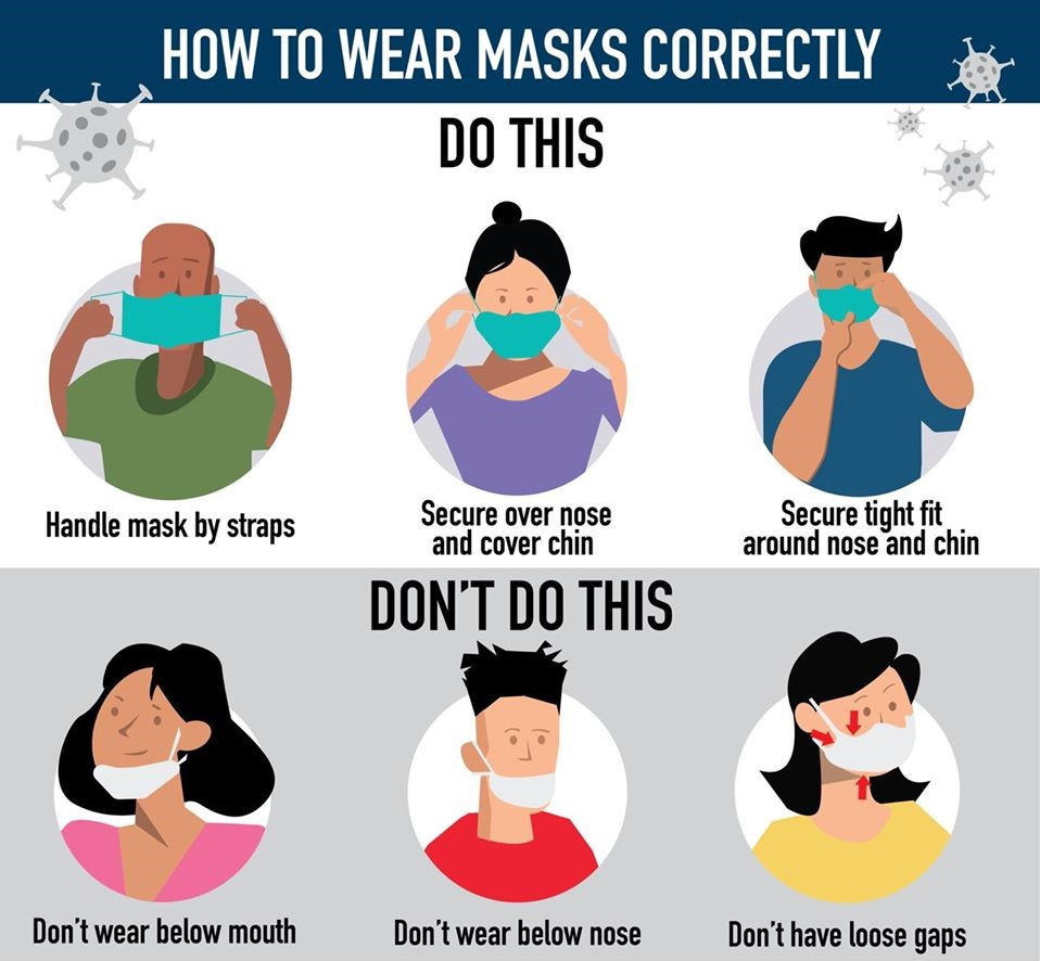 How To Wear A Mask 04.jpg