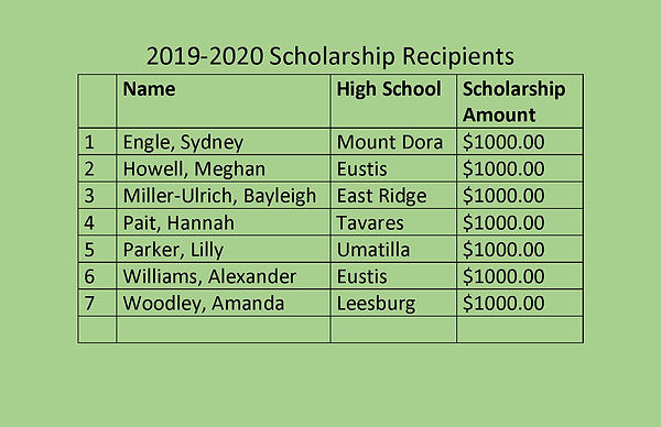 2019-2020 Scholarship Recipients.jpg