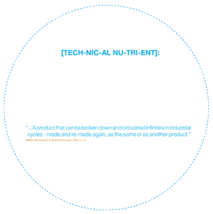 Design Research | Technical Nutrient