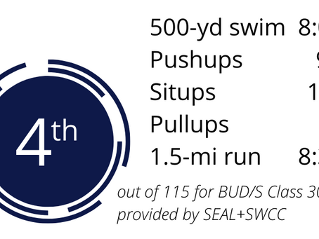 SEAL contract: nutrient timing & supplement strategies improved performance over 6 weeks.