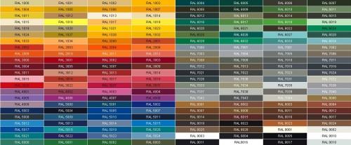 Покраска каркаса по системе RAL