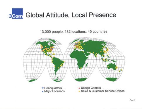 Global Attitude, Local Presence