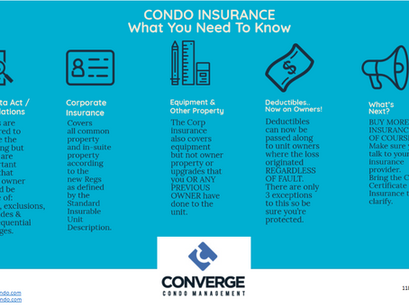 What is going on with Condo Insurance???