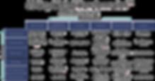 90%20daydx%20framework%20slide_edited.pn