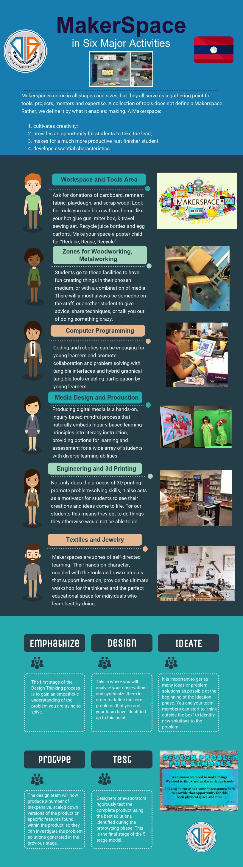 makerspacepage.png