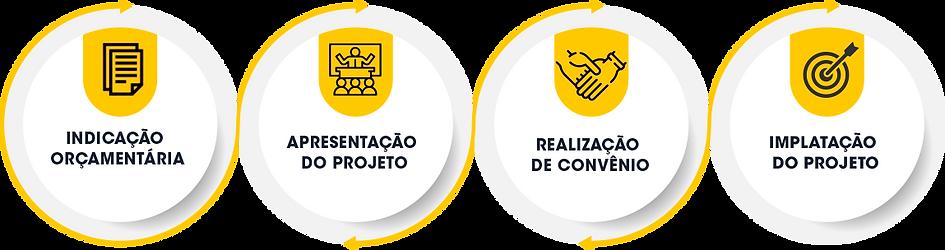 IMPLATAÇÃO  DO PROJETO.png