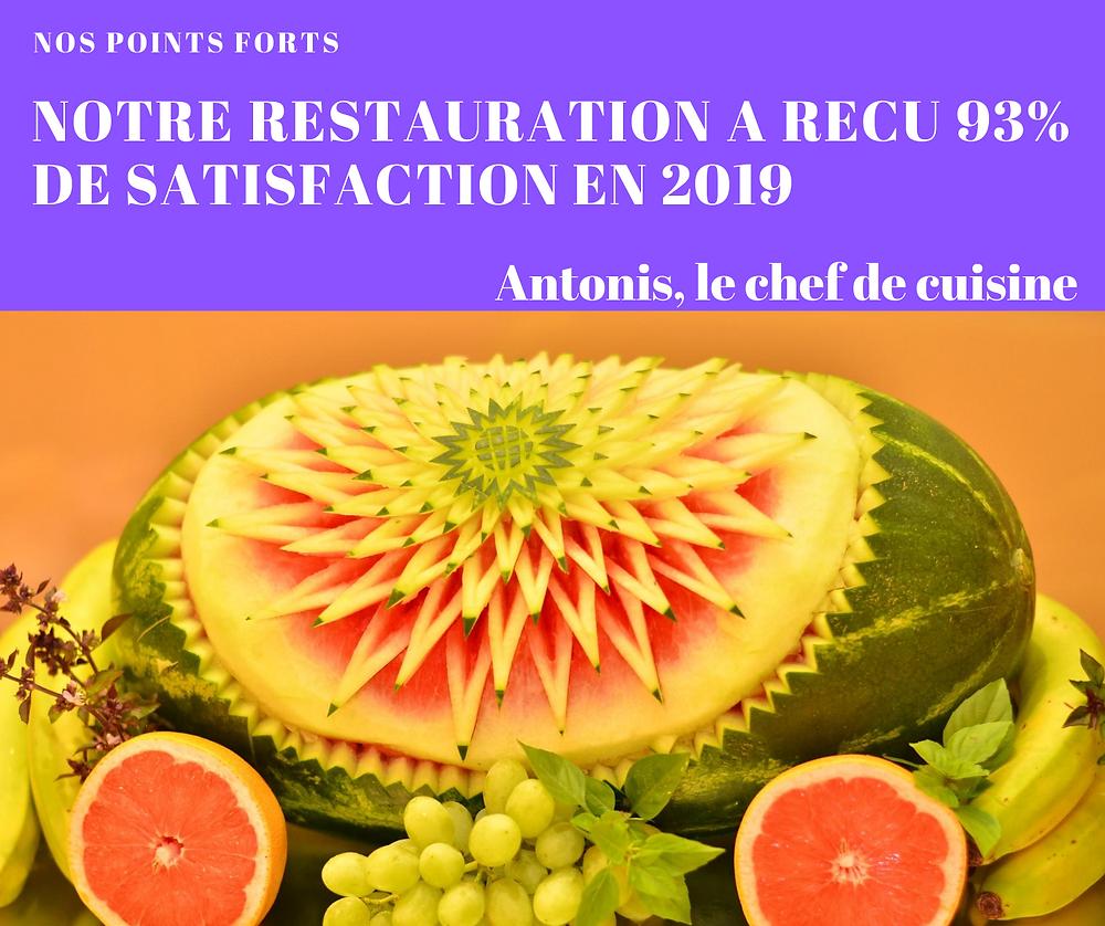 indice de satisfaction restauration 2019 au Bali Paradise Hotel